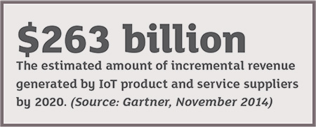 Roamobi-IOT-Value-by-2020