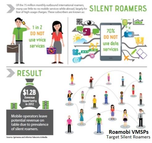 Silent-Roamer-Stats-Roamobi-2