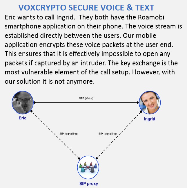 Voxcrypto-Secure-Voice-and-Text-Roamobi